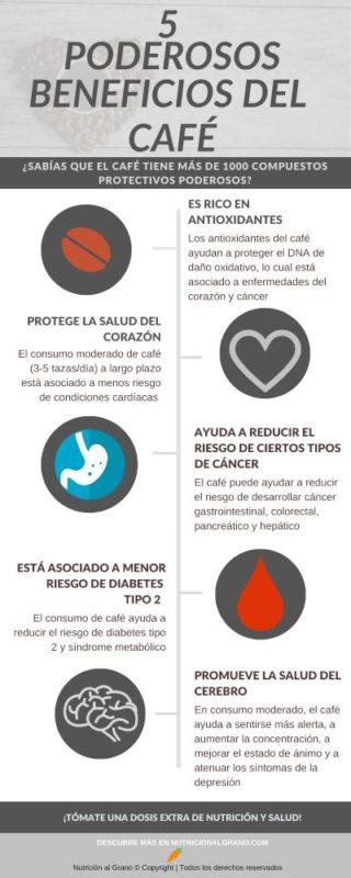 Infografía sobre los beneficios del cafe para la salud