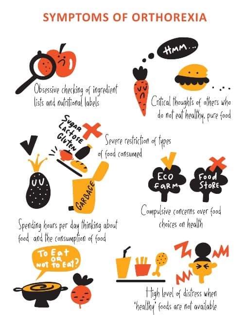 Síntomas y señales de la ortorexia